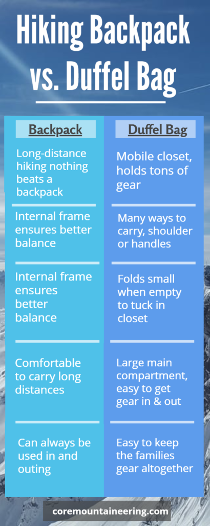 hiking backpack vs duffel bag