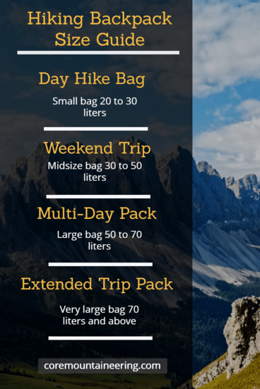 Hiking backpack size guide